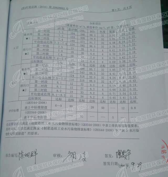 造纸废水处理监测报告数据(图)