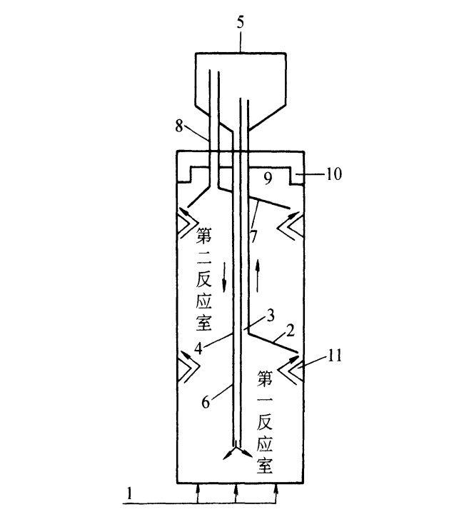 IC反应器【内循环厌氧反应器】设计规范、原理、优缺点