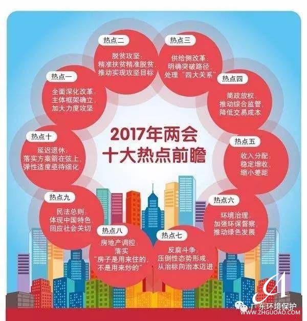 """2017年全国""""两会""""十大热点前瞻!专家点评"""